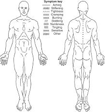 pain body pain diagram
