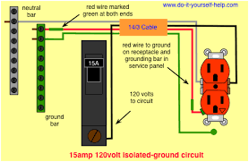 wiring diagram for a 15 amp isolated ground circuit man cave