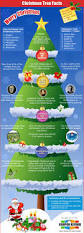 fun christmas tree facts morning star builders