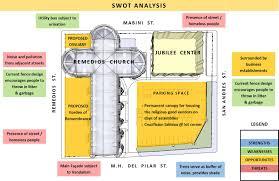 catholic church floor plan designs malate catholic church