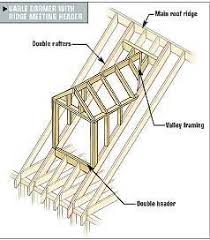 Dormer Building Framing Gable And Shed Dormers Tools Of The Trade Framing
