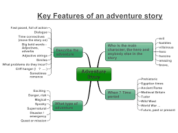 adventure story mind mapping u0026 memory techniques for kids