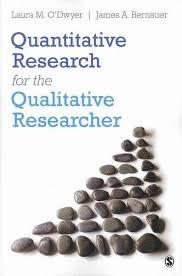 ideas about Qualitative Research Methods on Pinterest     Pinterest