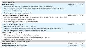 rearranging equations calculator jennarocca