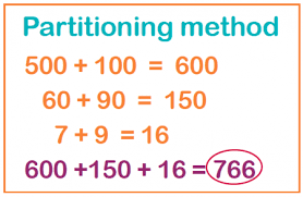 partitioning explained for primary parents theschoolrun