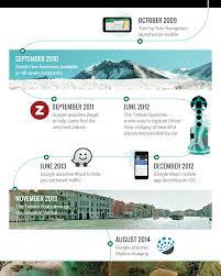 Google Timeline Maps Google Lat Long Today We Turn 10