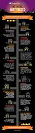 ultimate guide to safe trick or treating infographic u2013 health