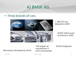 bmw management cars supply chain management in the motor vehicle industry the exle of