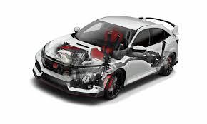 2017 2018 honda civic type r turbo review of specs r u0026d