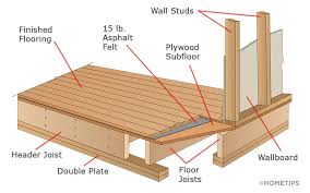 how to cut through subfloor how to fix squeaky floors hometips