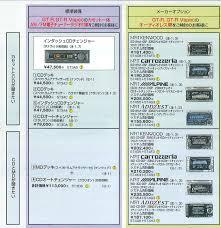 nissan skyline vin decoder gtr registry com all r35 r34 r33 r32 production details build