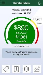 instantly where your money goes with td myspend marketwatch