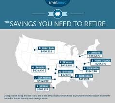How Much To Retire Comfortably Where You Need To Be A Millionaire To Retire Smartasset