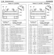 pontiac car radio stereo audio wiring diagram autoradio connector
