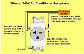 technical travels 240v air conditioner receptacle