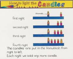 where to buy hanukkah candles hanukkah the feast of dedication the chanukah story by norm franz
