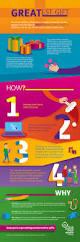 sharon leese u2013 design u0026 illustrationgreatest gift infographic