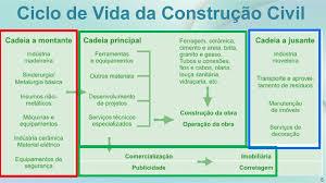 Amado TECNOLOGIA DA CONSTRUÇÃO - ppt carregar &ZS72