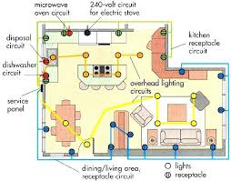 residential electrical wiring for dummies wiring diagram for house