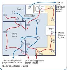 receptacle branch circuit design calculations u2013 part three