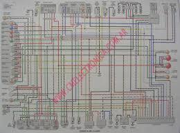 diagrama kawasaki zx900a