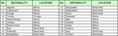 visa to vietnam on arrival cheap vietnam visa