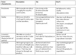 social media marketing plan template u2013 studiootb