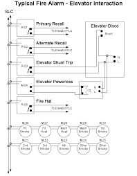 fire sprinkler alarm system wiring diagram rain bird sprinkler