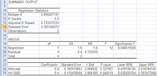 how to make anova table in excel excel 2007 statistical inference for two variable regression