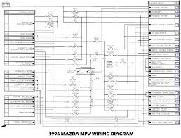 mazda 626 wiring diagram pdf mazda wiring diagrams for diy car