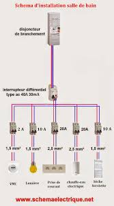 schema electrique cuisine schema electrique electricité plomberie schéma