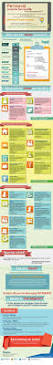 26 best malayisa images on pinterest malaysia infographics and