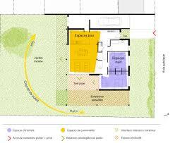 Plan De Loft Plan Maison Loft Ooreka