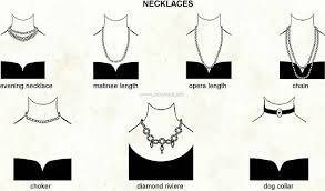 necklace types images Different necklaces types fashion terms pinterest fashion jpg