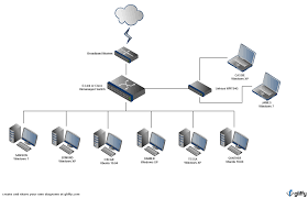 home network design with photo of inspiring designing a home