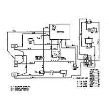 maytag wiring diagram microwave wiring diagram simonand