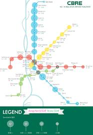 Milan Metro Map by Property Forum