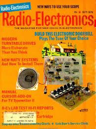 re 1975 09 television basic