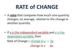 How To Find The Rate Of Change In A Table Algebra 2 Chapter 2 3 Rate Of Change And Slope Target Goals 1