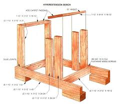 Hyperextension Benches Build Home Fitness Equipment With Wood Part Ii Do It Yourself