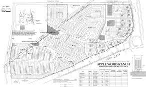 applewood tc austin realty advisors