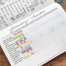 easy topics to write a research paper on top 5 bujo ideas in 2016 bullet journal bullet journal tracker by boho berry