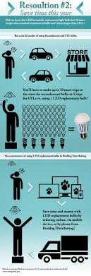 led new years 18 best infographics learn about led s images on