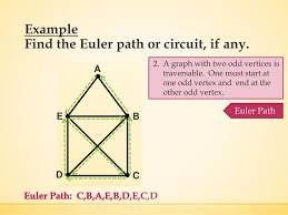 euler circuit and paths free here