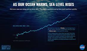 as seas rise nasa zeros in how much how fast nasa