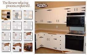 Old Kitchen Cabinet Hinges Old Kitchen Cabinet Hardware Kitchen