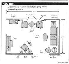 Online Space Planning Tool Free Online House Design Floor Plans Interior Planning Of Garden