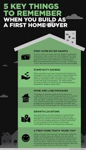 new home buyers grant best 25 home buyer ideas on home buying process