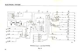 triumph wiring diagram symbols wiring diagram simonand