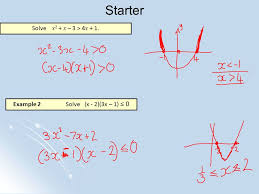 aims to practice sketching graphs of rational functions to